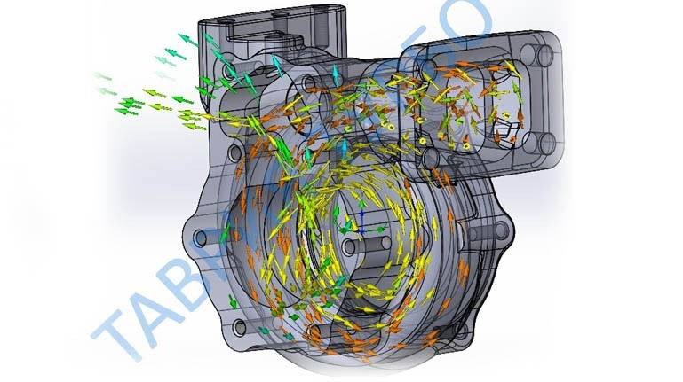 Турбина турбокомпрессора